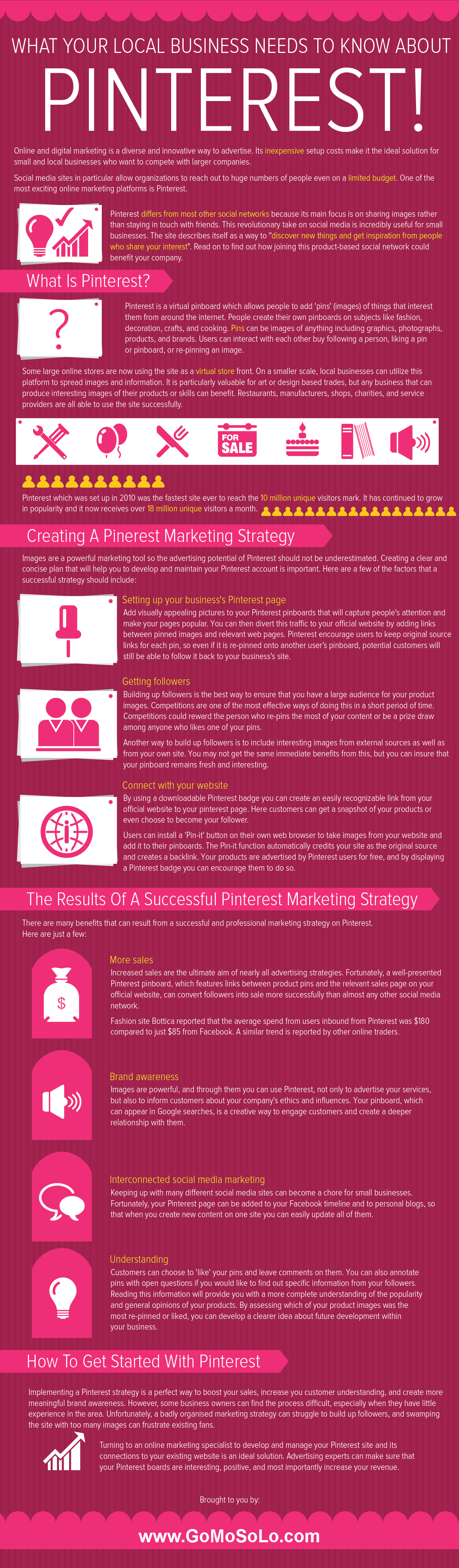 Pinterest Infographic shows why Pinterest is great for business